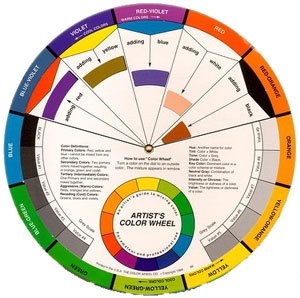 Naglar Color Wheel